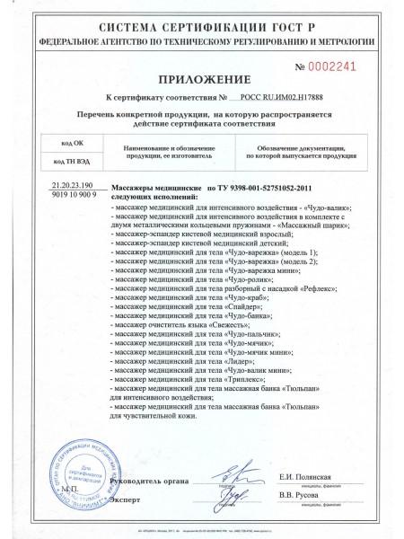 Приложение к сертификату Торглайнс